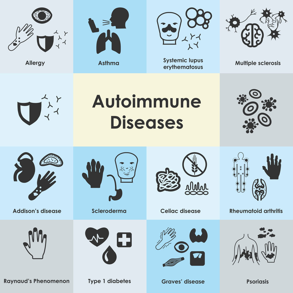 What is Autoimmune Disease? Causes, Symptoms, and Treatment